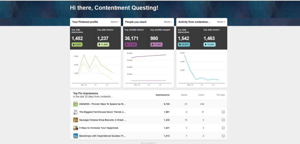 4 month, pinterest, data, contentment questing, blog, blog report